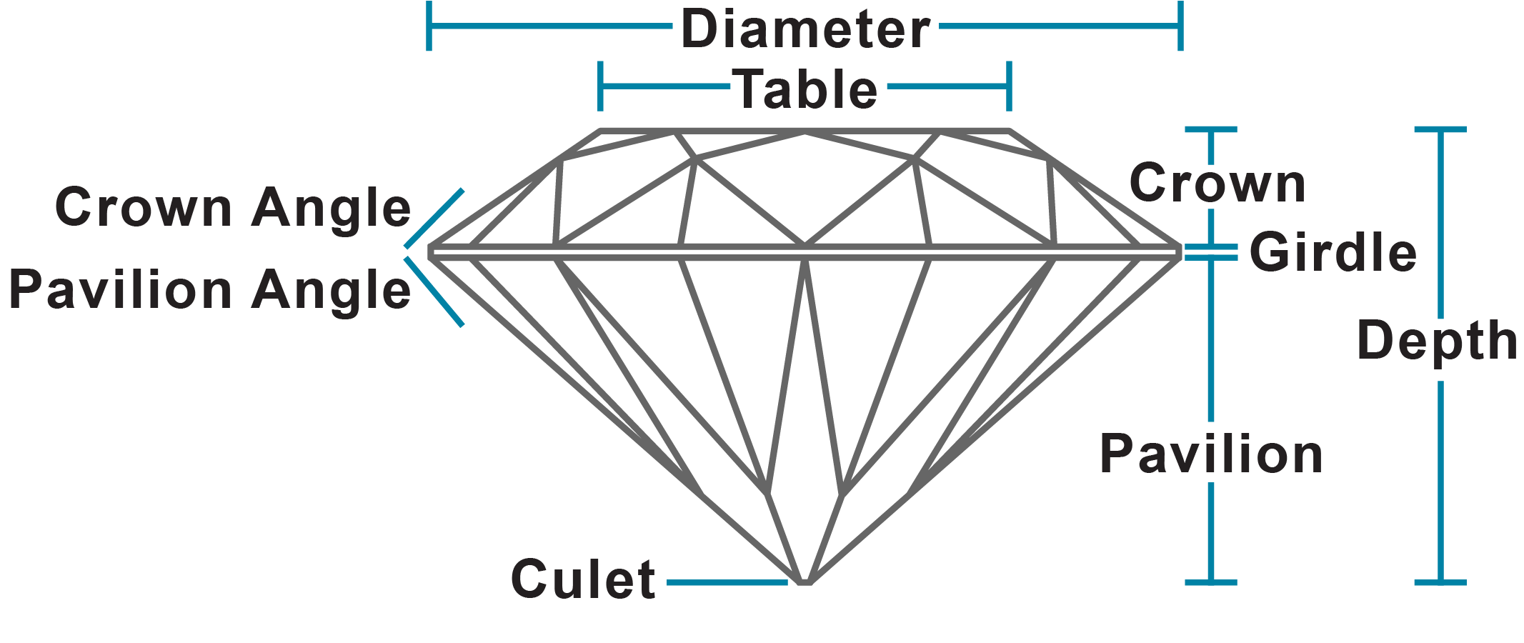 chart blog diamond grading clarity en grades